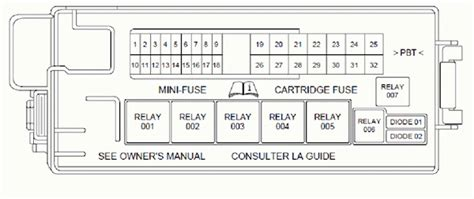 2002 lincoln ls fuse diagram 2002 lincoln ls fuse box diagram vehiclepad 2002