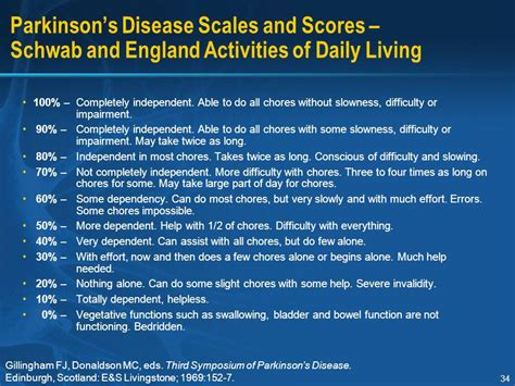 section 152 dependent current concepts and perspectives in parkinson s disease