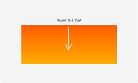 css linear layout 26 web design tutorials for learning new css3 properties