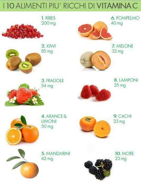 in quale alimento si trova il magnesio i cibi pi 249 ricchi di vitamina c consigli pratici