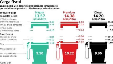 ieps tabacaleras 2016 mexico combustibles liberaci 243 n de precios y el ieps 2016 1ra