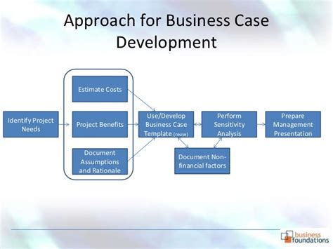 business case presentation template ppt tomium info