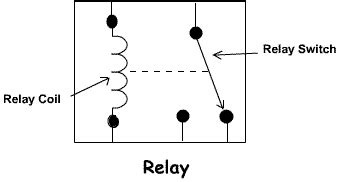 symbol for relay coil 48 volt coil wiring diagram get free image about wiring diagram