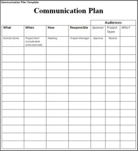 communication plan communication plan customers