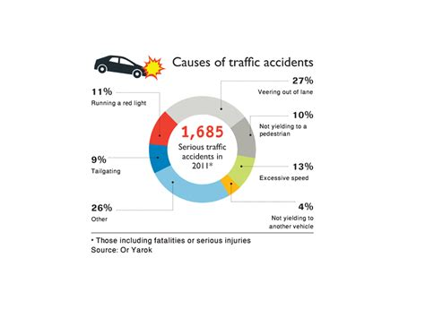 worldviews in collision the reasons for one s journey from skepticism to books car what causes car accidents statistics