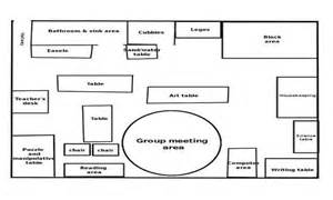 classroom layout sles pictures to pin on pinterest
