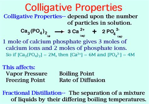 Listings Real Property Solutions Of Colligative Properties Of Electrolyte Solutions Ap Chemistry