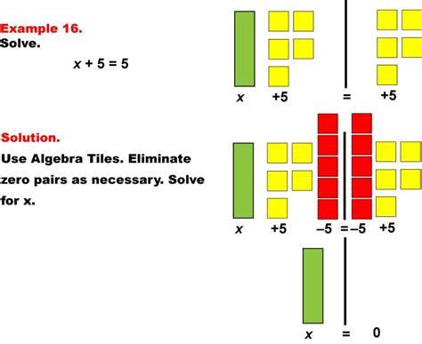 algebra tiles students apply their knowledge of integer