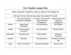 Toddler lesson plan overview