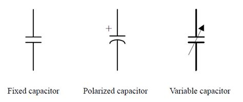 polarized capacitor direction robo zone capacitor value identification