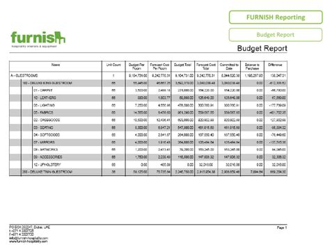 Ff E Budget Template Beautiful Template Design Ideas Ff E Budget Template