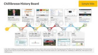 history powerpoint template business history timeline editable powerpoint template