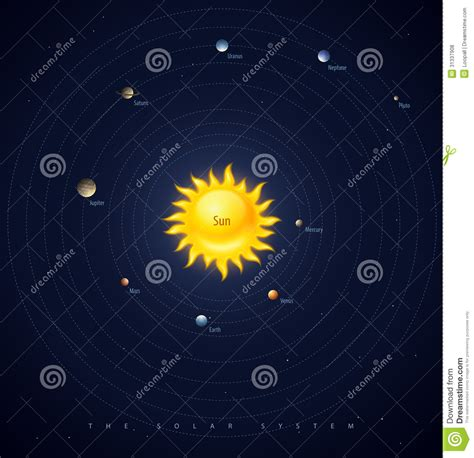 vector layout system solar system planets layout royalty free stock photos