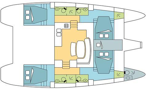 catamaran blogs australia lagoon 421 catamaran australia dream yacht charter