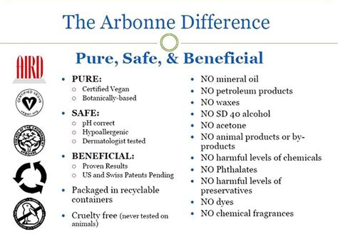 How Does An Arbonne Detox Last For One Person by Arbonne Detox Part Deux Day 1 Ordinary Is