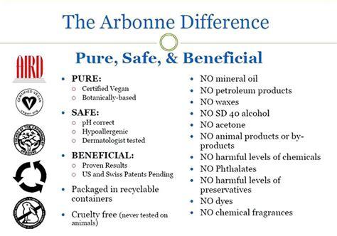 Arbonne Detox Ingredients by Arbonne Detox Part Deux Day 1 Ordinary Is