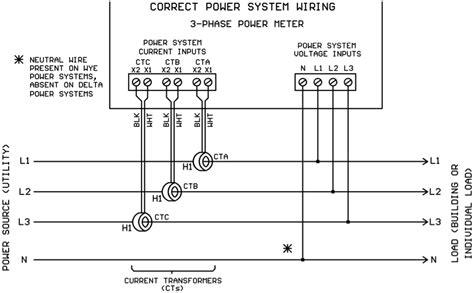 ct electric meter wiring diagram efcaviation