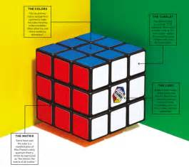 rubix cube colors rubick s cube turns 40 and is still the world s most