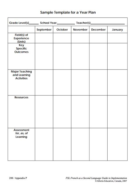 Sle Coaching Session Template