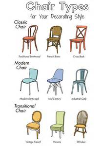 plain ideas dining room chair styles luxurious and upholstered living room armchairs upholstered arm chairs