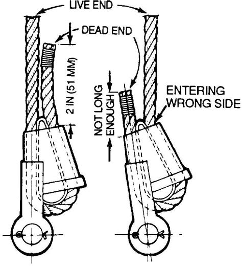wire rope installation ideas everything you need to