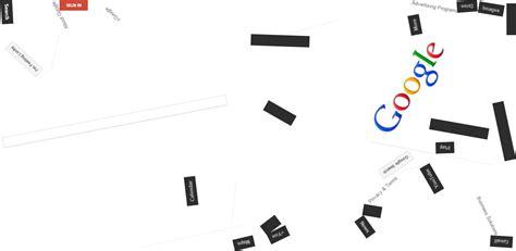google images gravity google gravity i m feeling lucky secret trick news