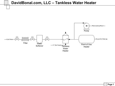 bosch tankless water heater wiring diagrams tankless