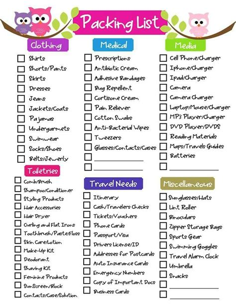 travel packing list template free printable ultimate packing checklist packing