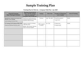 Development Plan Template For Employees by Employee Plan Template Best Business Template
