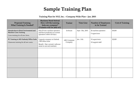 employee training plan template e commercewordpress
