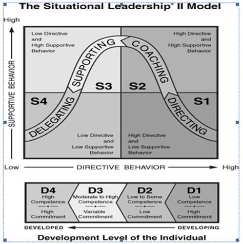 leadership and the one old dog new tricks ken blanchard all we need to know tudleadership