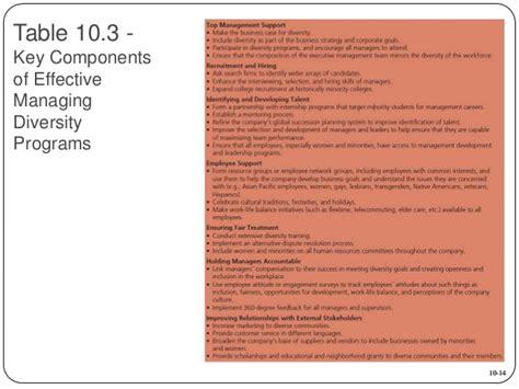 Mba Diversity Programs by Mba760 Chapter 10