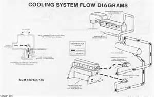 mercruiser 165 wiring diagram get wiring diagram