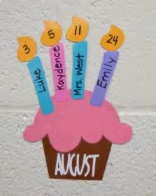 cupcake birthday chart template scrappingwest birthday cupcakes