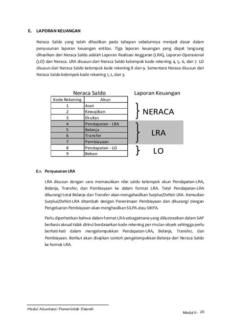 format laporan realisasi anggaran contoh format laporan realisasi anggaran pemerintah daerah