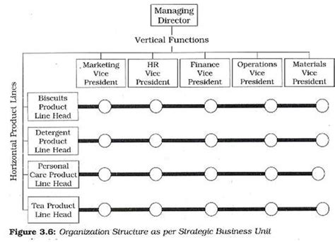 essay structure matrix quotes about organizational culture essay essay for you