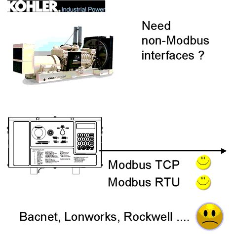 modbus automation elec intro website
