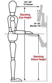 Stand up desk dimensions average desk height inches hostgarcia standing computer desk 2 caretta