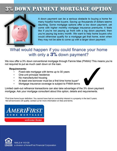 mortgage loan options mortgage programs amerifirst