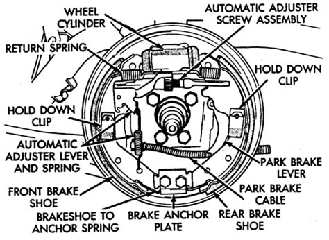 2000 Dodge Neon Drum Brake Diagram i a 2002 dodge neon what is the correct way to the