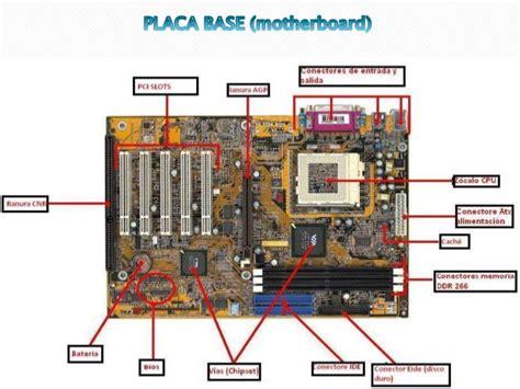 Mainan Board Base placa base partes