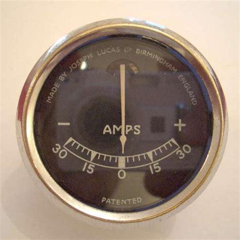 car amp meter
