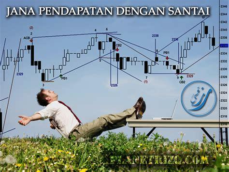 Pasaran Minyak Kelapa Sawit seminar kursus bengkel perniagaan pasaran hadapan