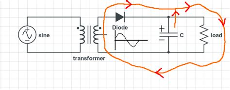 current flow across a capacitor current flow due to capacitor in a basic power supply circuit electrical engineering stack