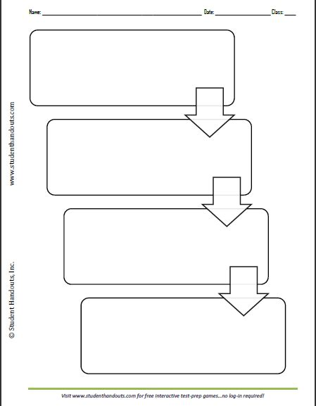printable graphic organizers printable flow map this four box flow chart graphic