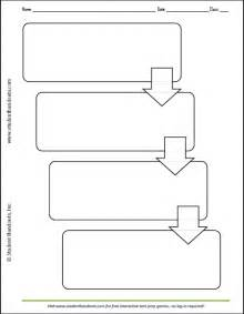 printable flow chart template printable 4 box flow chart student handouts