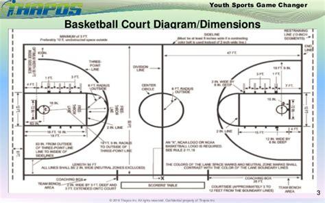 basketball court dimensions diagram basketball court diagram