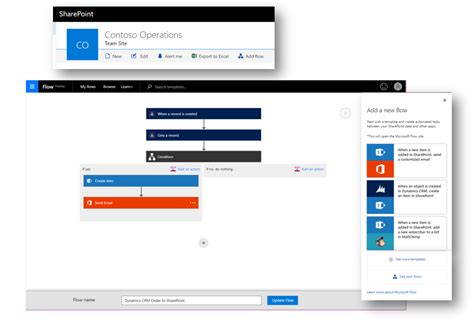 Rh Office Team by Sharepoint The Mobile And Intelligent Intranet Office Blogs