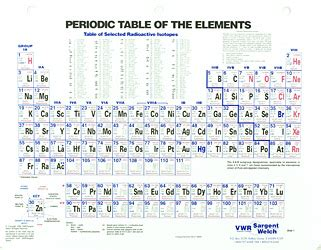 sargent welch periodic table sargent welch periodic table periodic diagrams science
