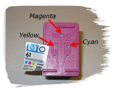 Sun Refill Kit Cartridge Hp 680 refilling hp cartridge 61 and 61xl